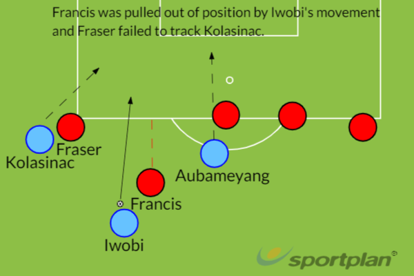 Bournemouth Arsenal tactics