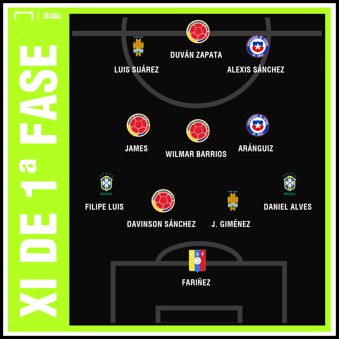 XI fase de grupos Copa America 2019 Goal
