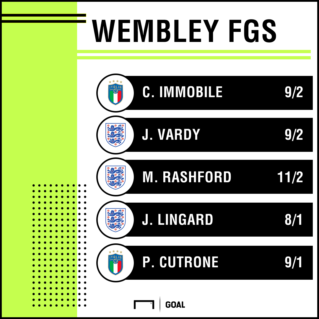 England Italy goalscorers graphic