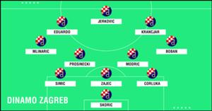 GFX Academy XI Dinamo Zagreb