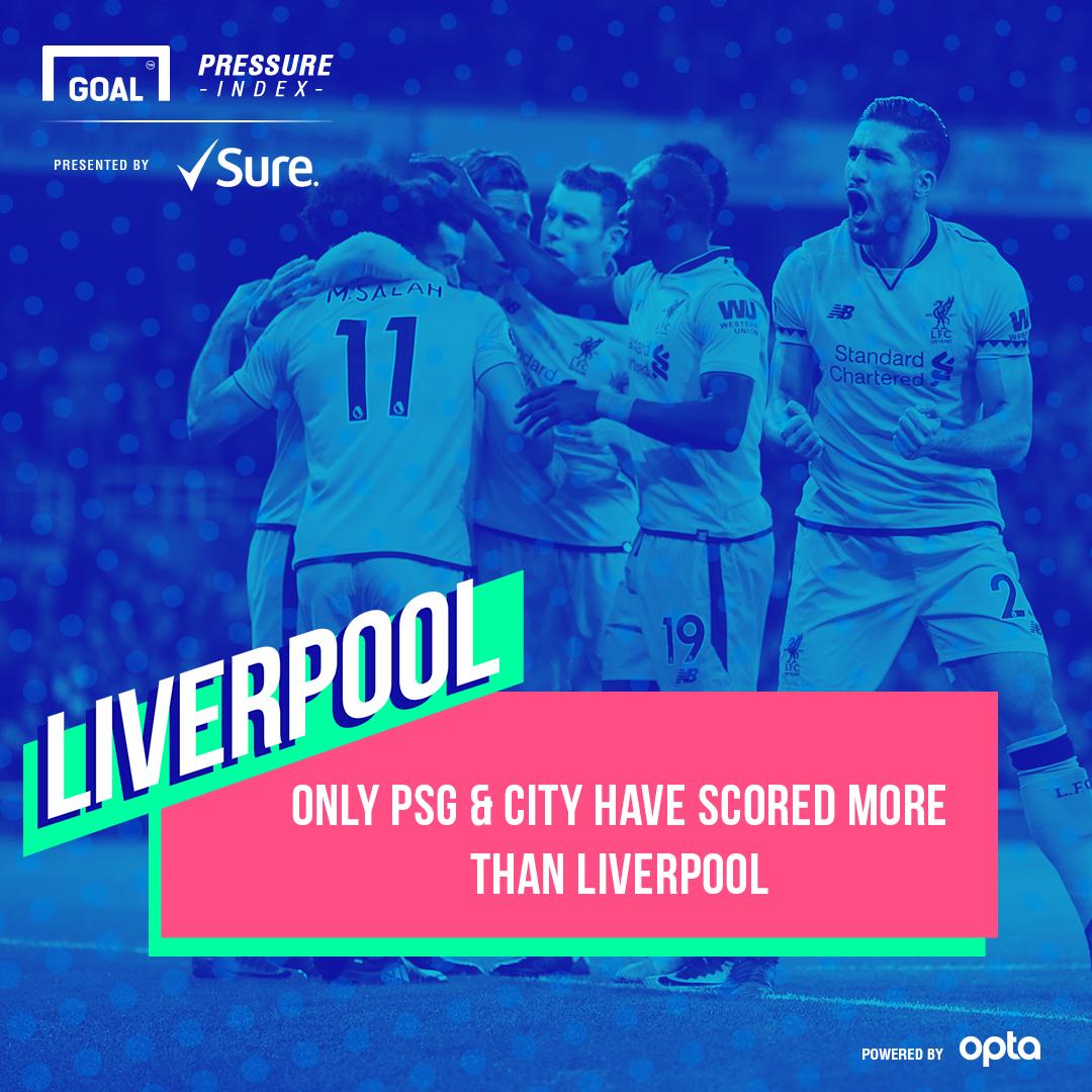 Sure Liverpool 27122017