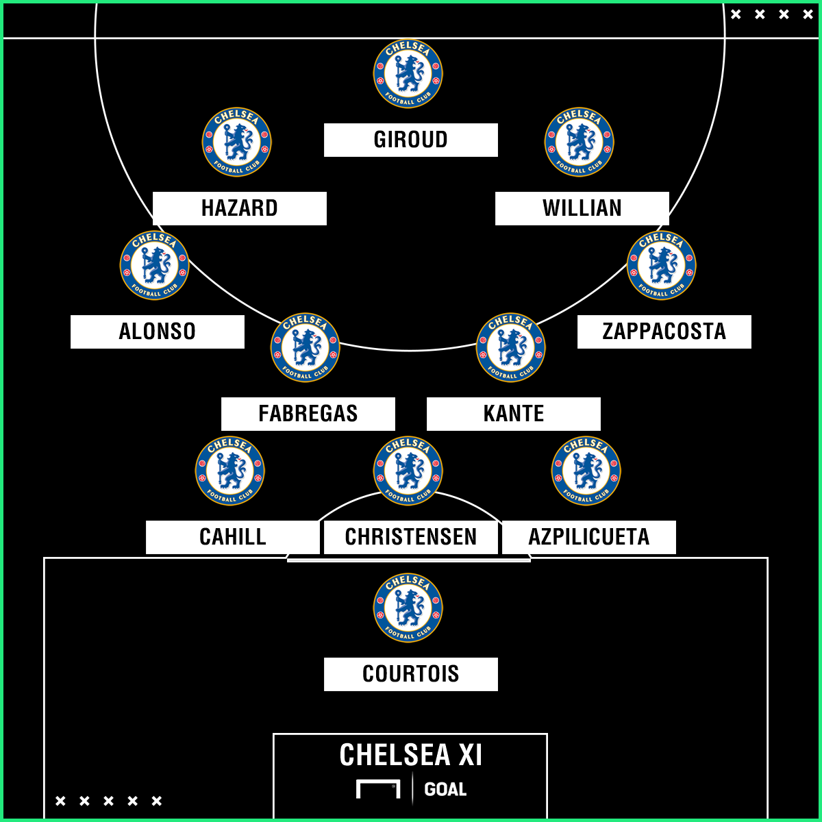 Chelsea team to face Palace
