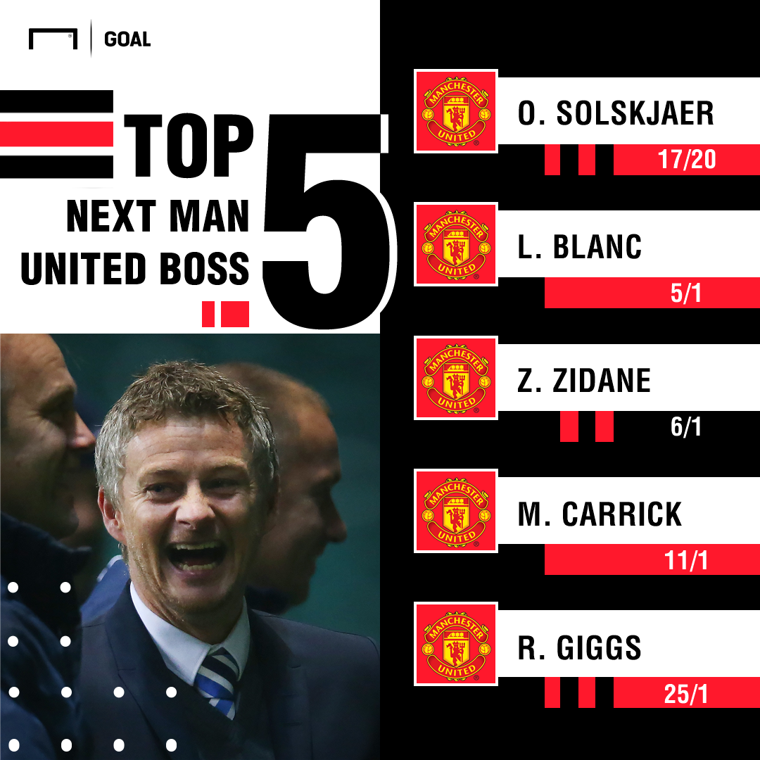 Man United manager odds graphic