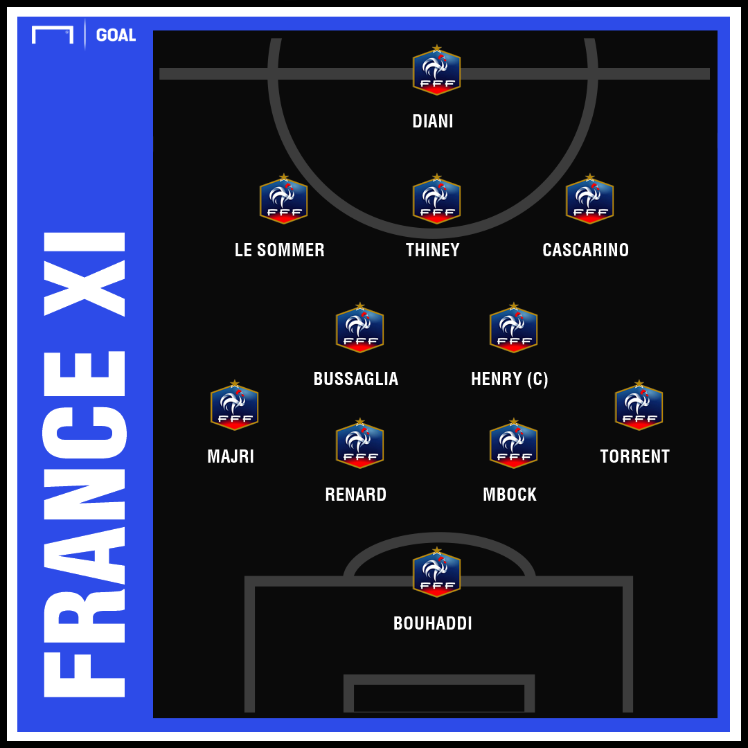 France XI Norway