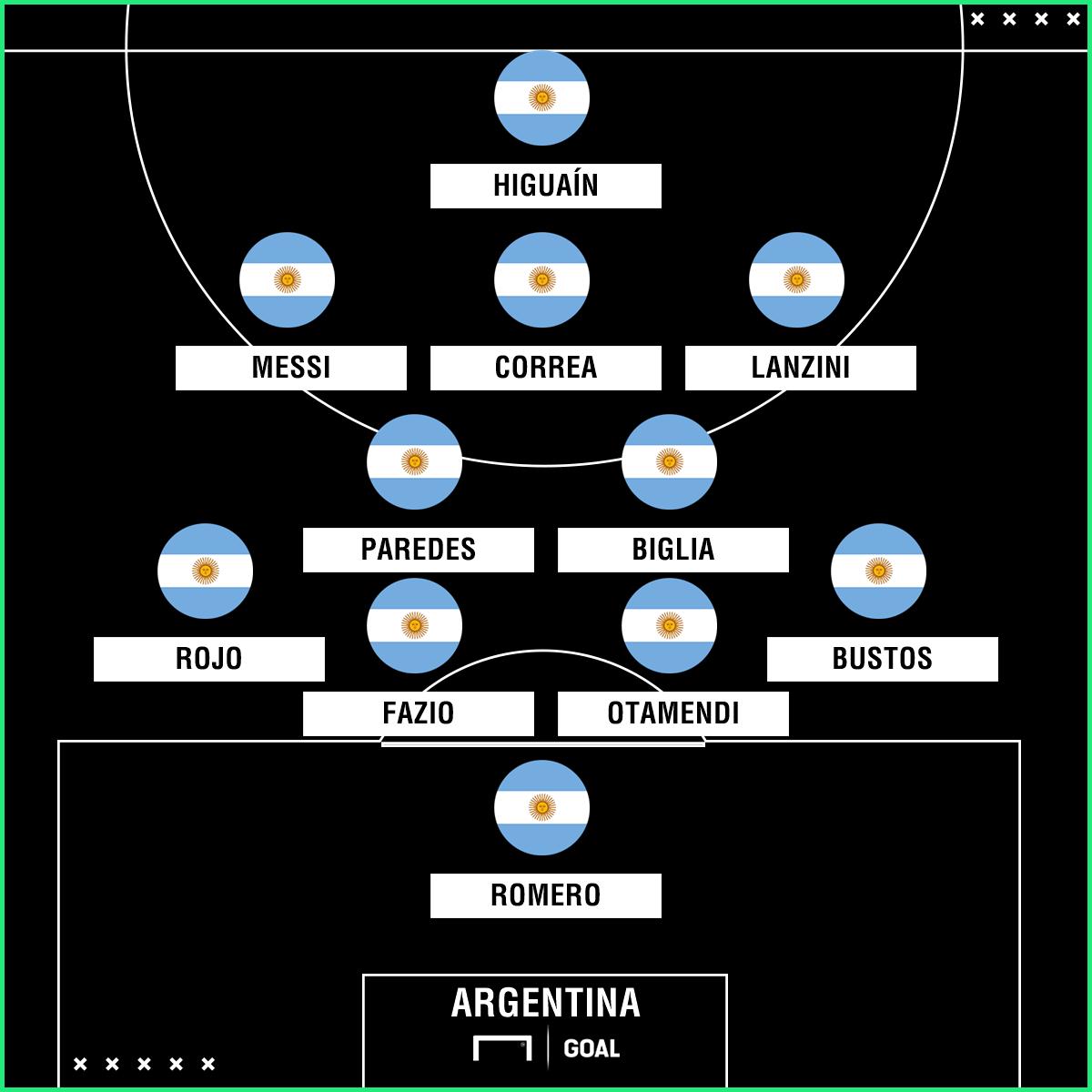 GFX Argentina | 26032018