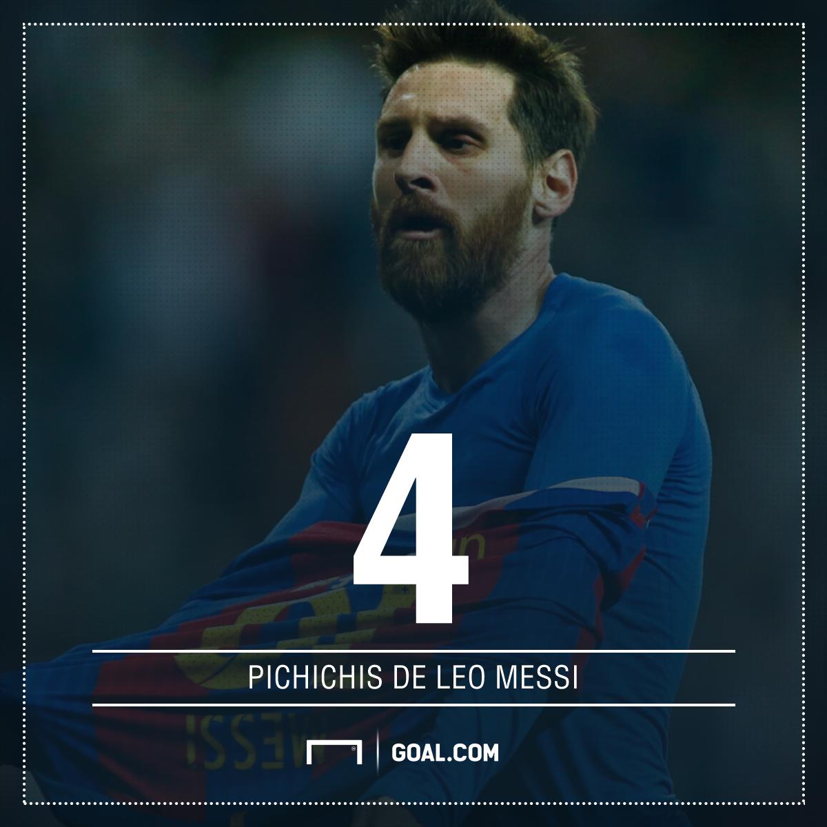 Messi Pichichi
