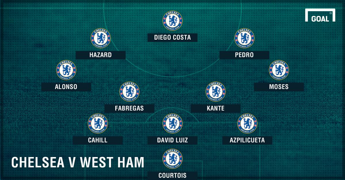 Chelsea West Ham team 060317