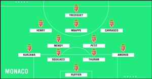GFX Academy XI Monaco