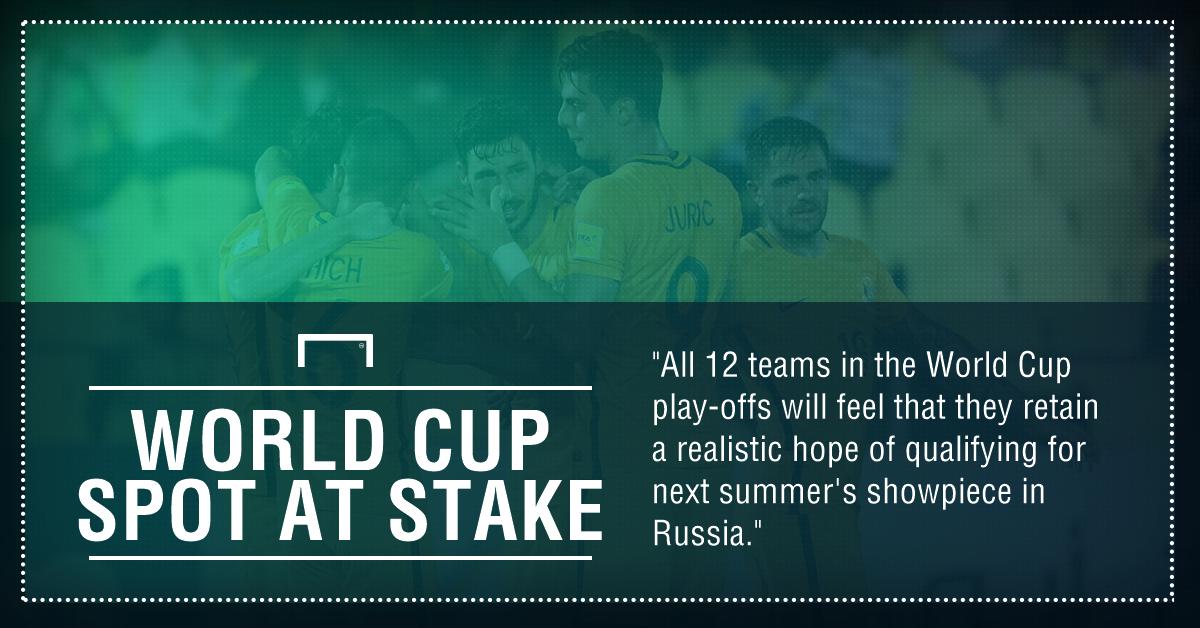 2018 World Cup playoffs graphic
