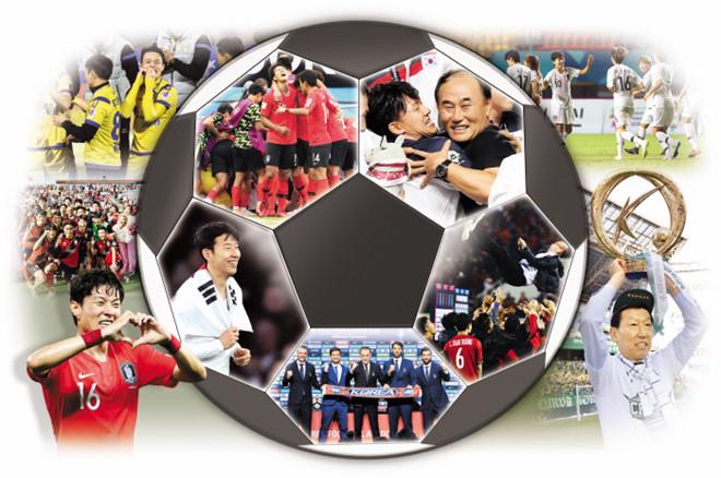 10 sự kiện bóng đá Hàn Quốc nổi bật năm 2018