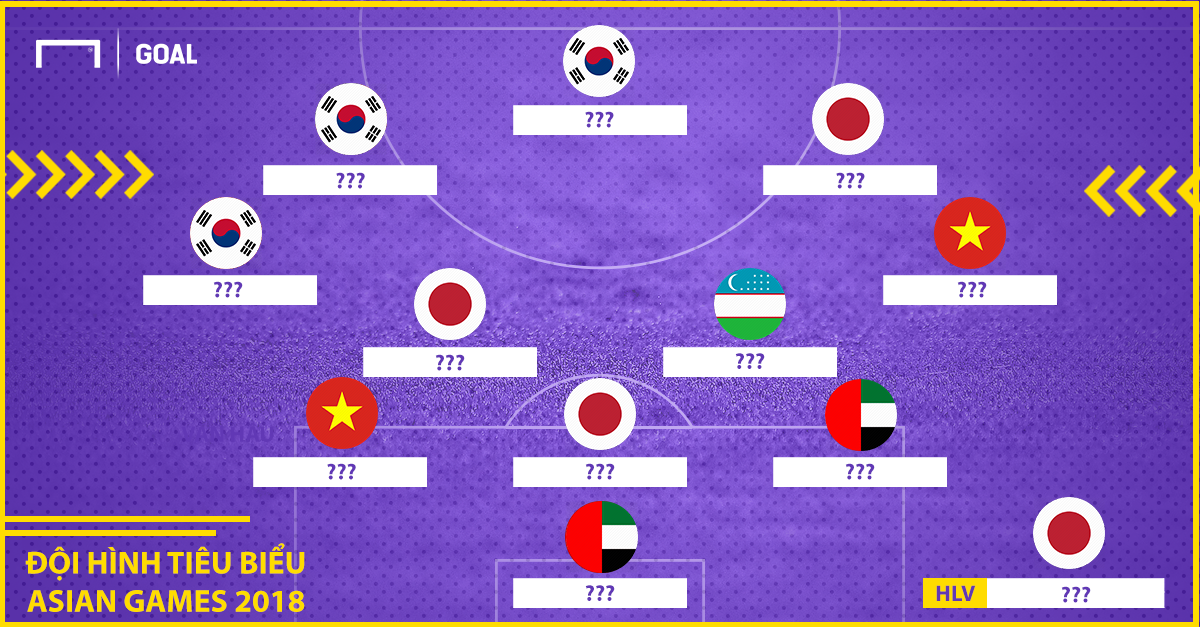 Đội hình tiêu biểu ASIAD 2018: Goal chọn 2 tuyển thủ Việt Nam