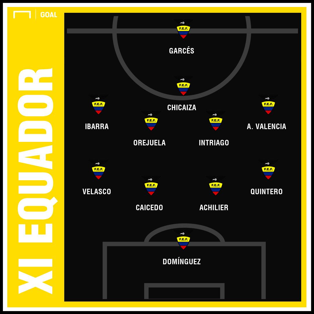 GFX BR Equador XI Copa America