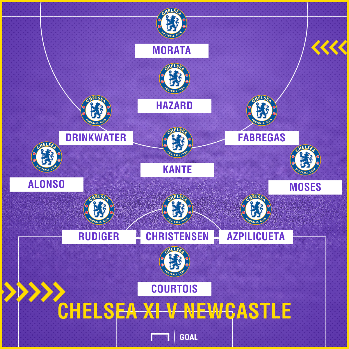 Chelsea XI vs Newcastle 02/12/17