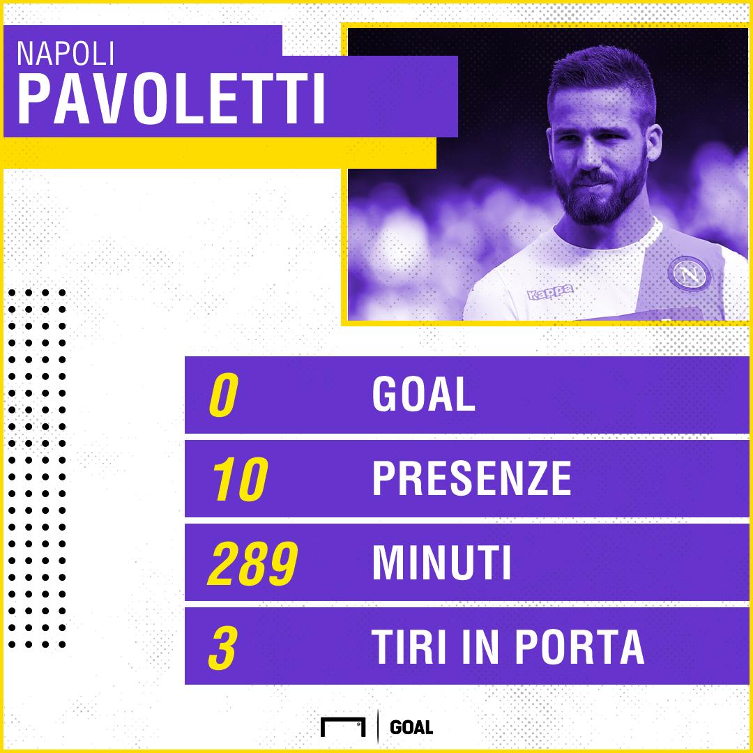 PS Pavoletti