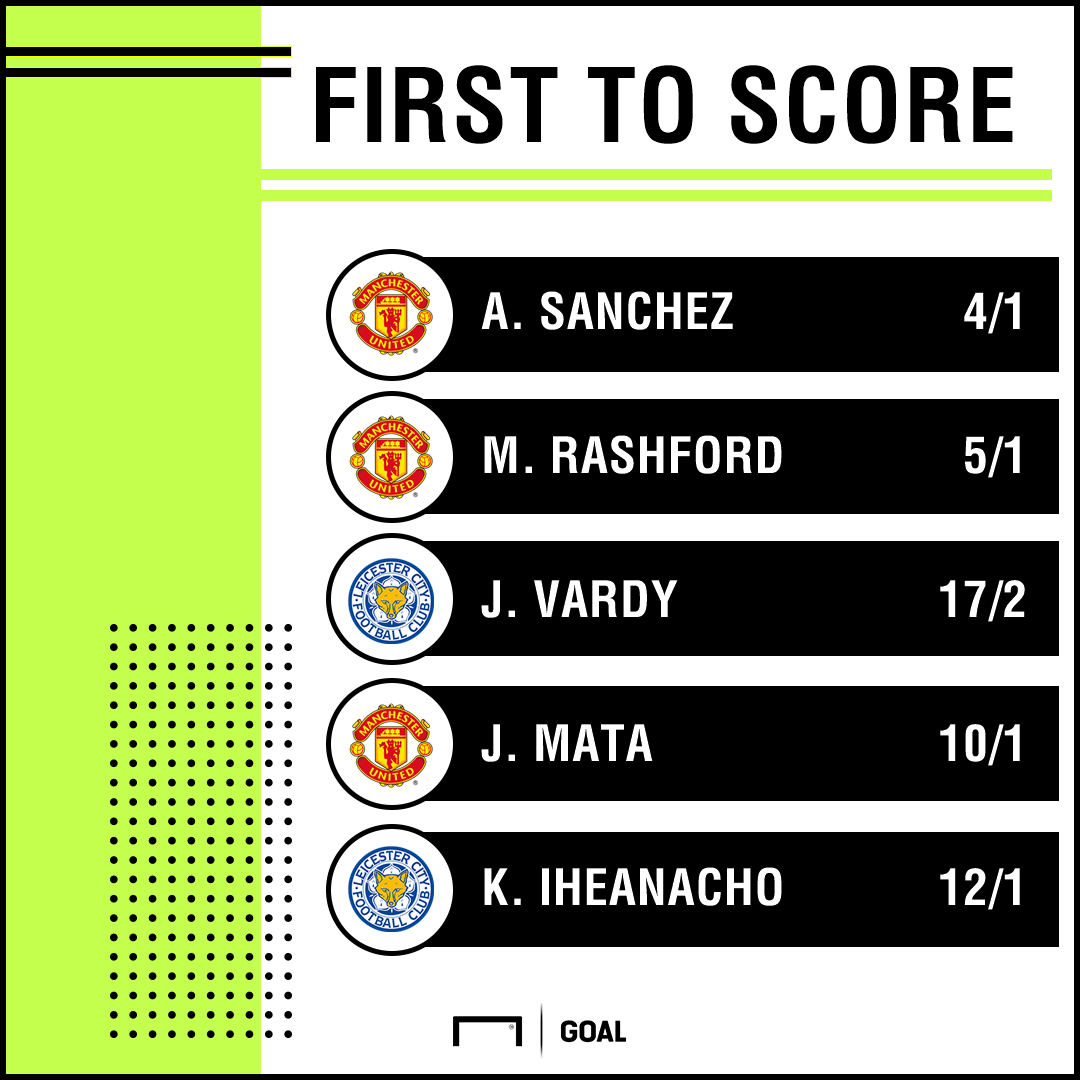 Man United Leicester scorers graphic