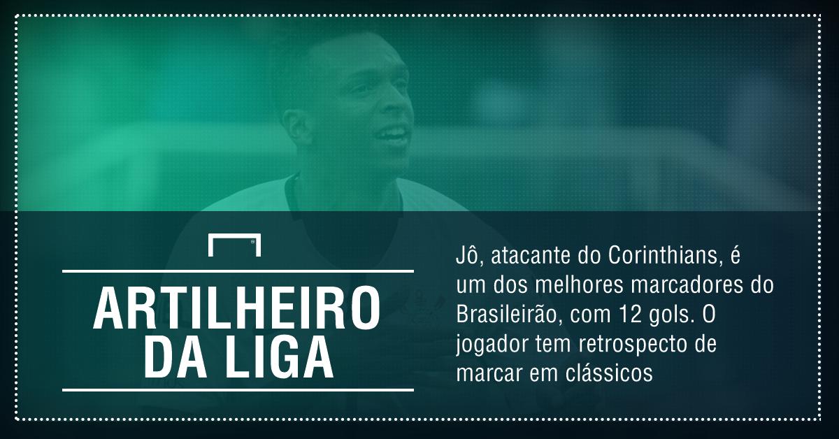 GFX Santos Corinthians
