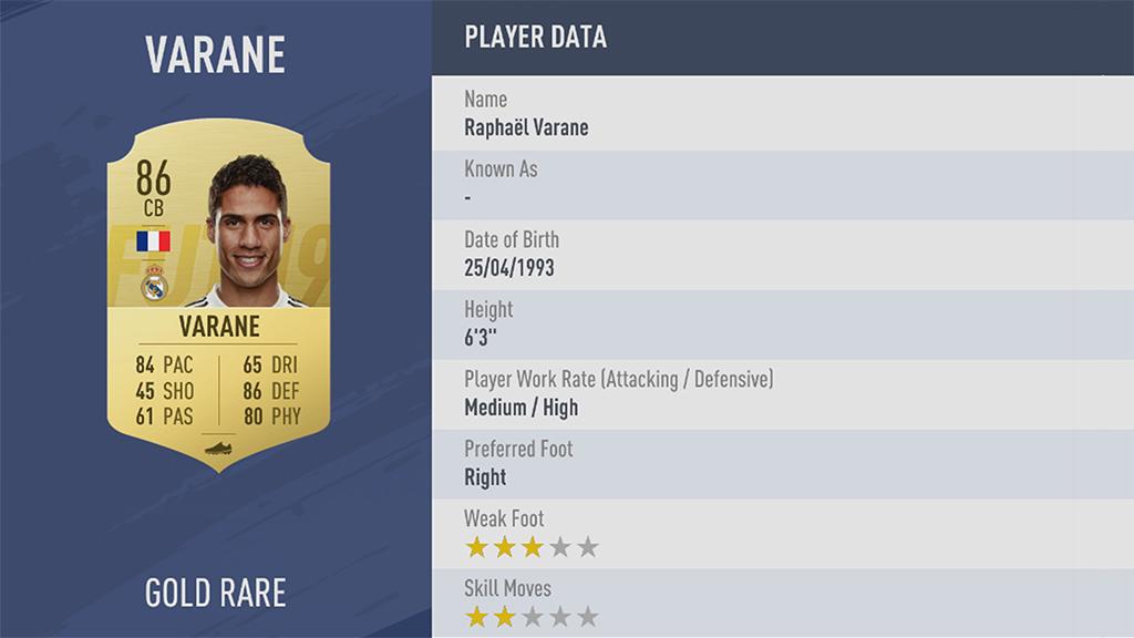 FIFA 19 Overall Varane