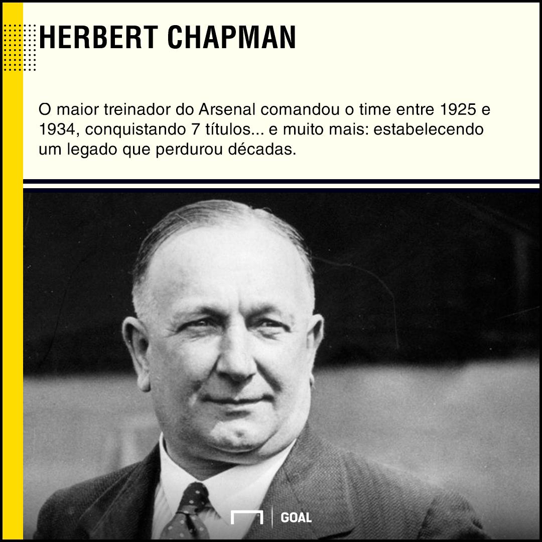 GFX Chapman