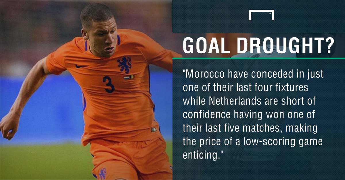 GFX Morocco Netherlands betting