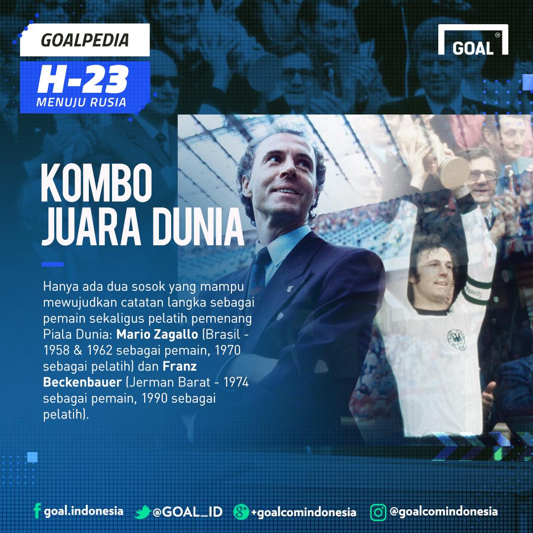 GFXID GoalPedia Piala Dunia - H-23 - Kombo Juara Dunia