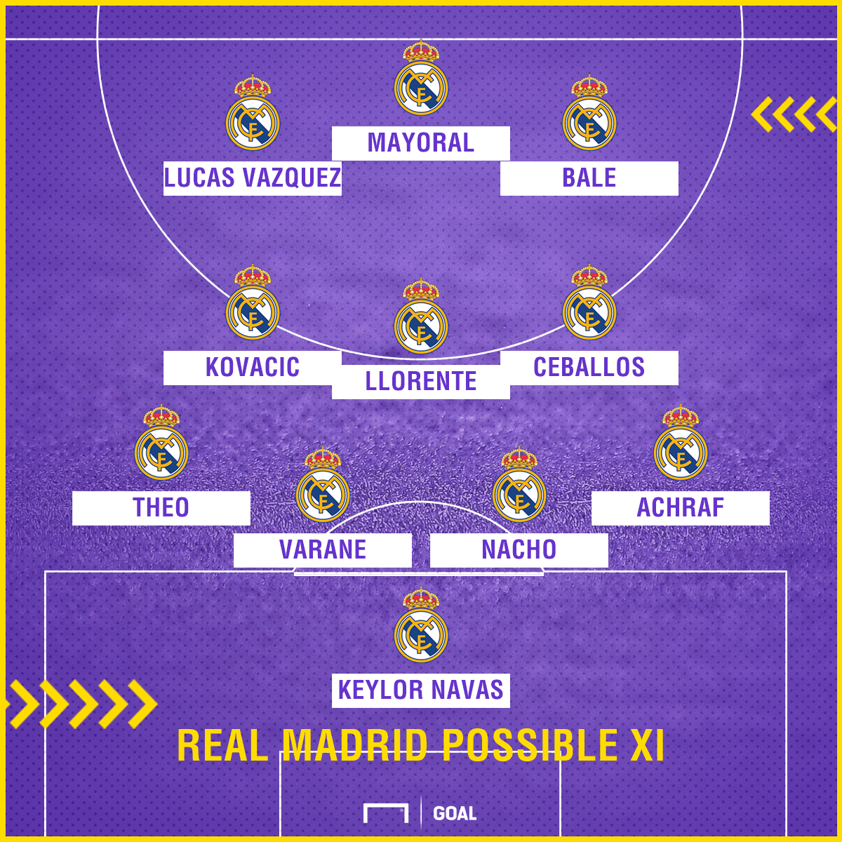 Real Madrid possible Fuenlabrada