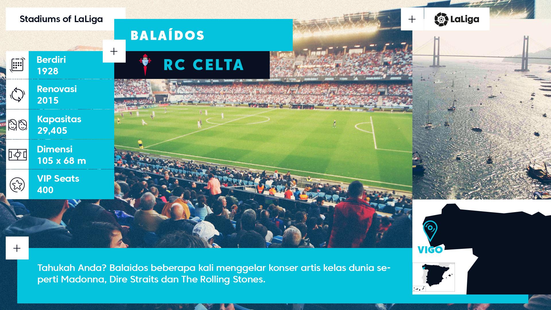 Infografis Estadio Abanca Balaidos - Celta Vigo