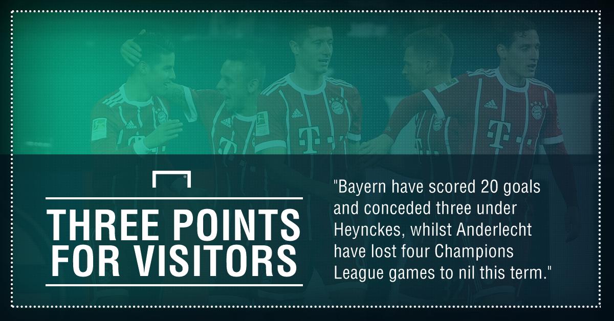 Anderlecht Bayern graphic