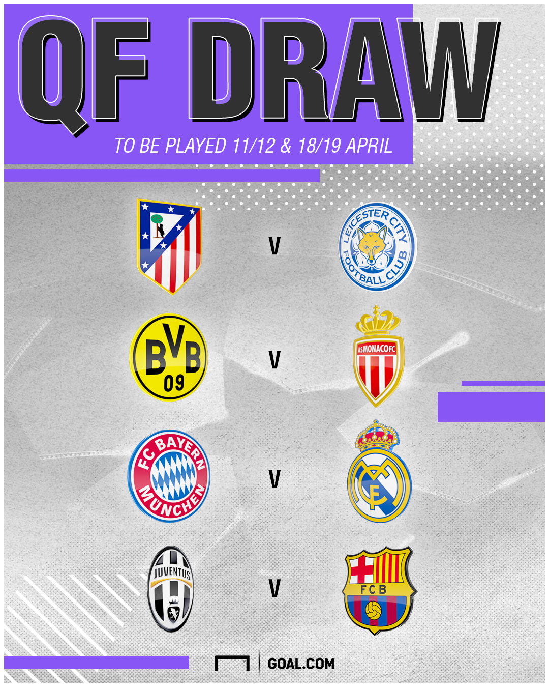 Champions League quarter-final ties