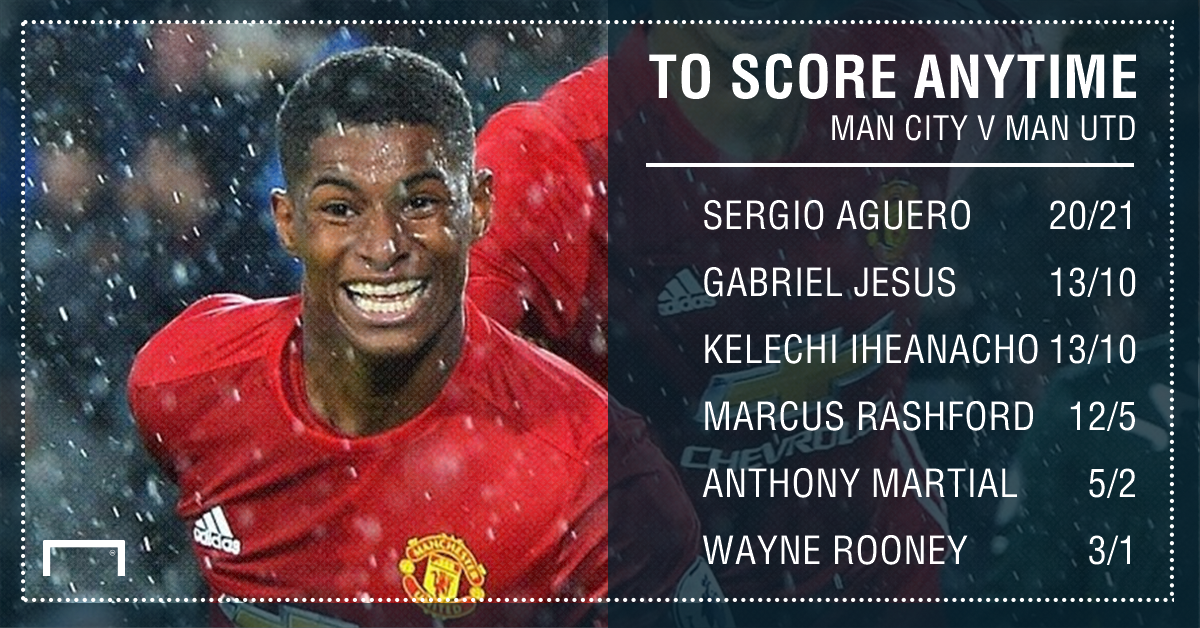GFX Man City Man Utd scorer betting