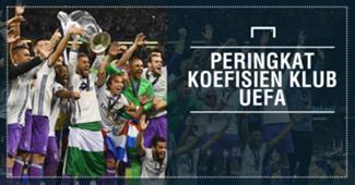 Peringkat Koefisien Klub UEFA 2016/17