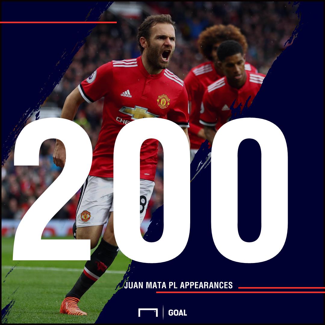 Juan Mata Manchester United 200 Premier League appearances