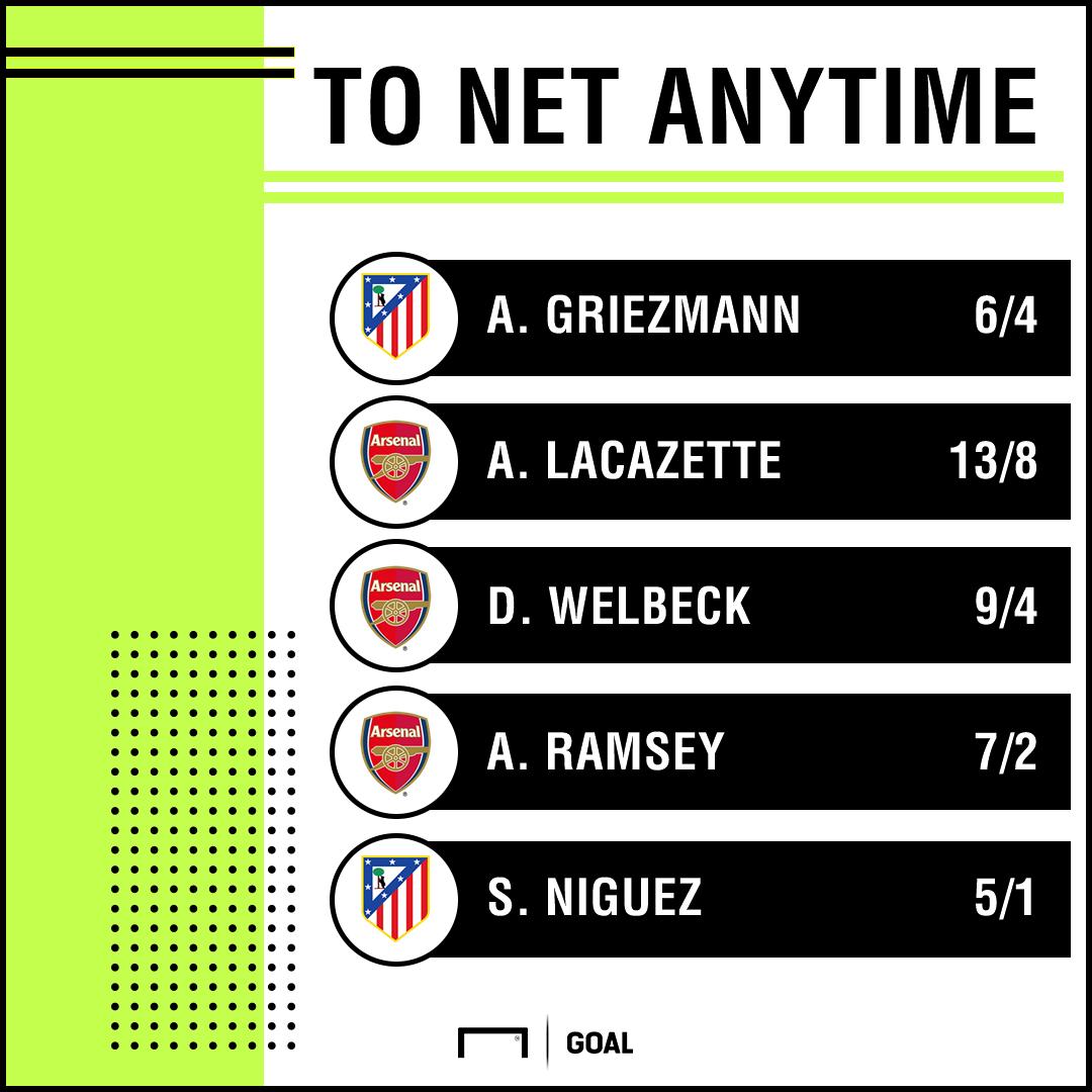 Arsenal Atleti goalscorers graphic