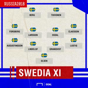 Susunan Pemain Swedia