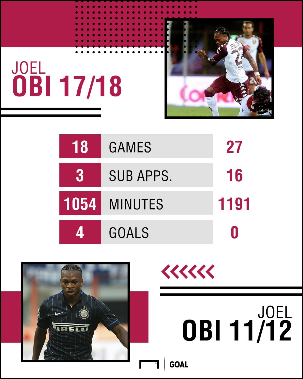 Joel Obi PS