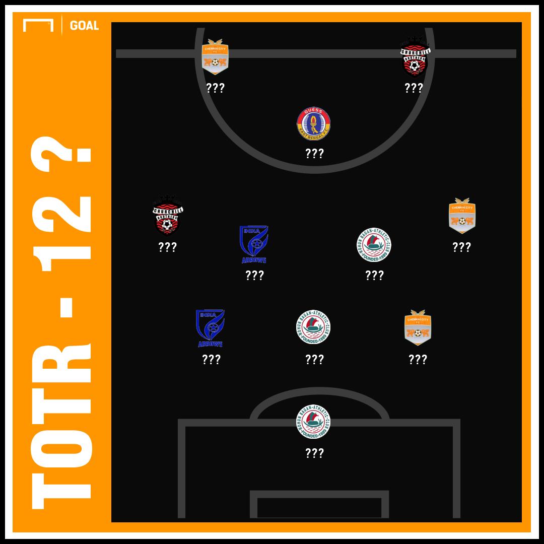 I-League TOTR 12