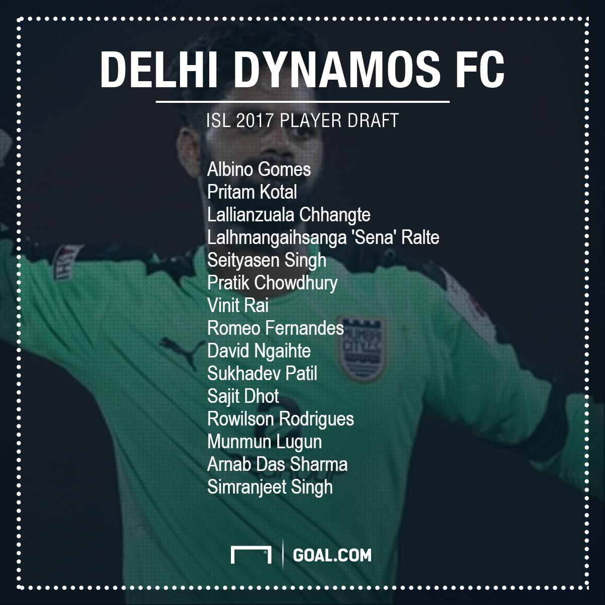 Delhi Dynamos Draft