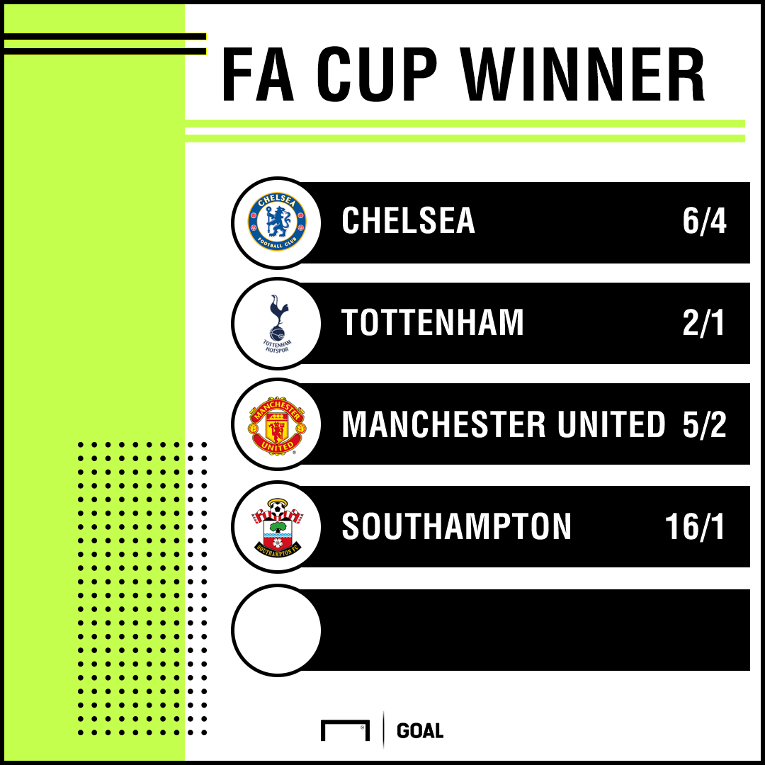 Latest FA Cup winner odds from SportPesa