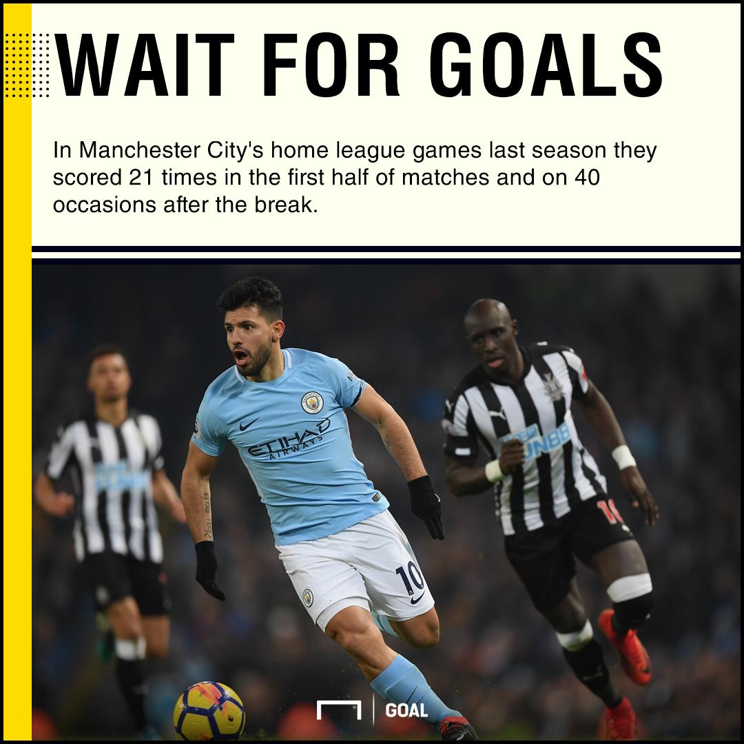 Manchester City v Newcastle Betting Tips