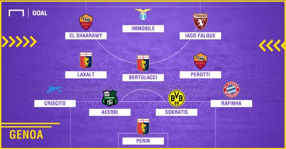 Genoa 2010-2018 composition
