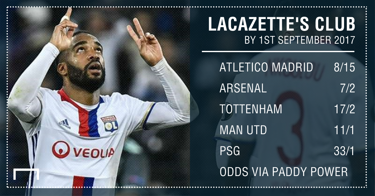 GFX Lacazette's next club betting