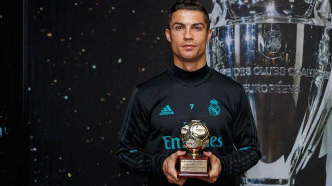 Ronaldo Top Scorer 2016 IFFHS 03112017