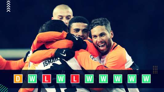 Shakhtar Champions League power rankings