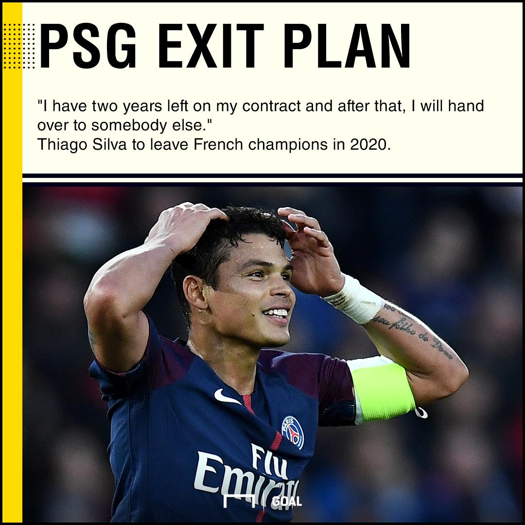 Thiago Silva PSG exit plan