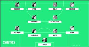 GFX Academy XI Santos