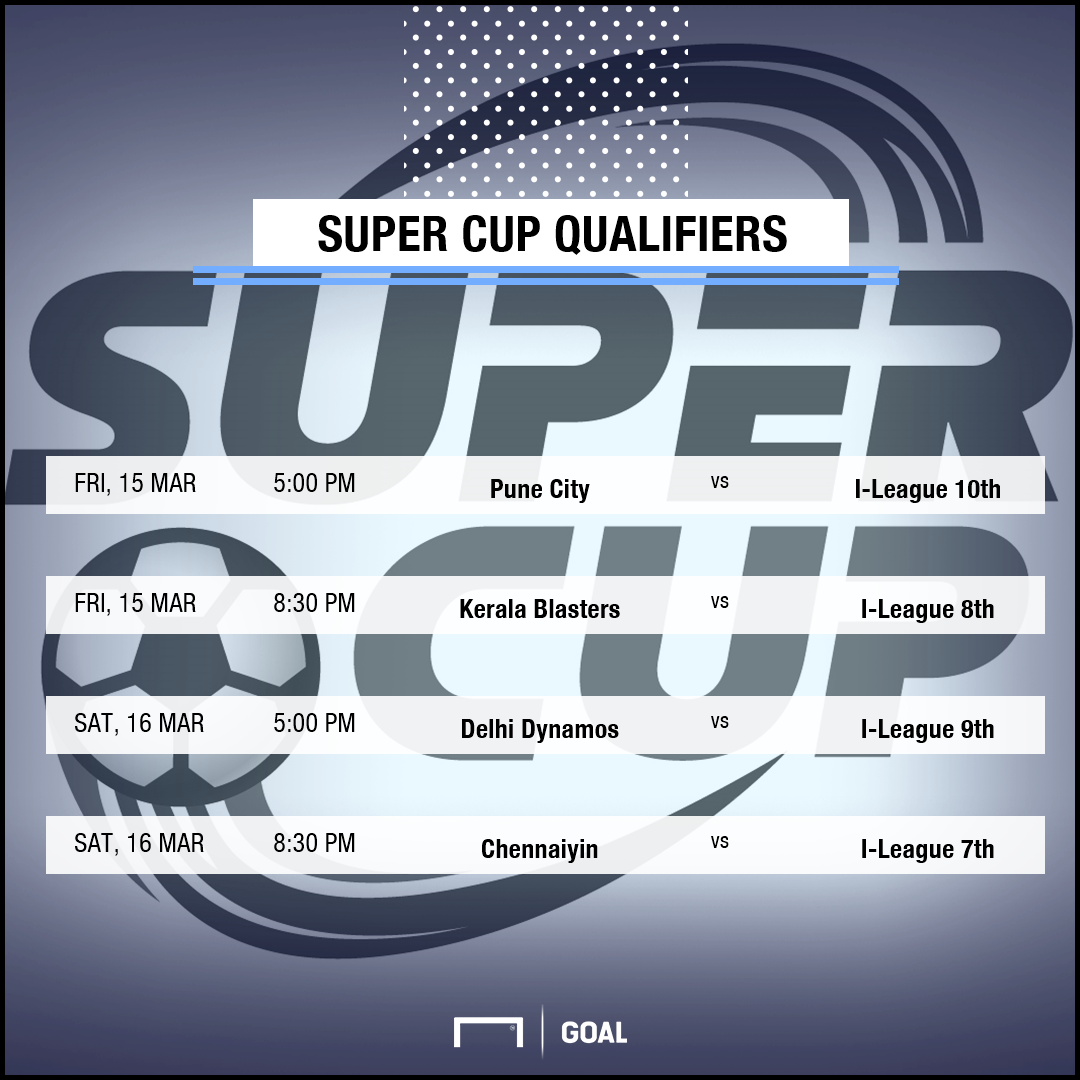 PS Super Cup Qual