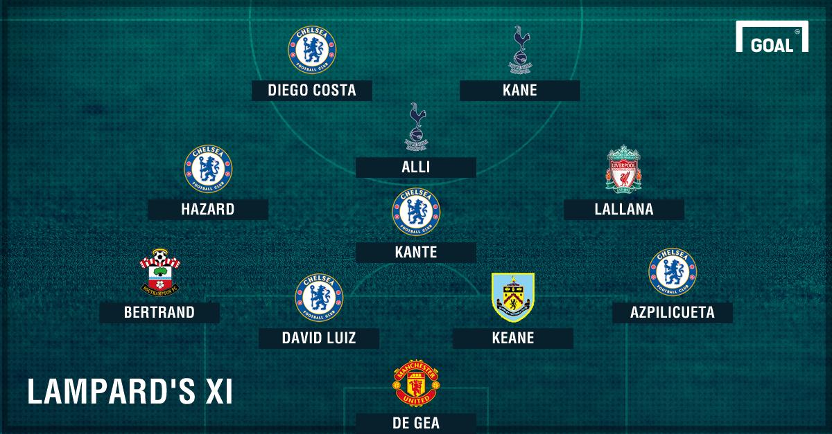 Frank Lampard Team of the Season