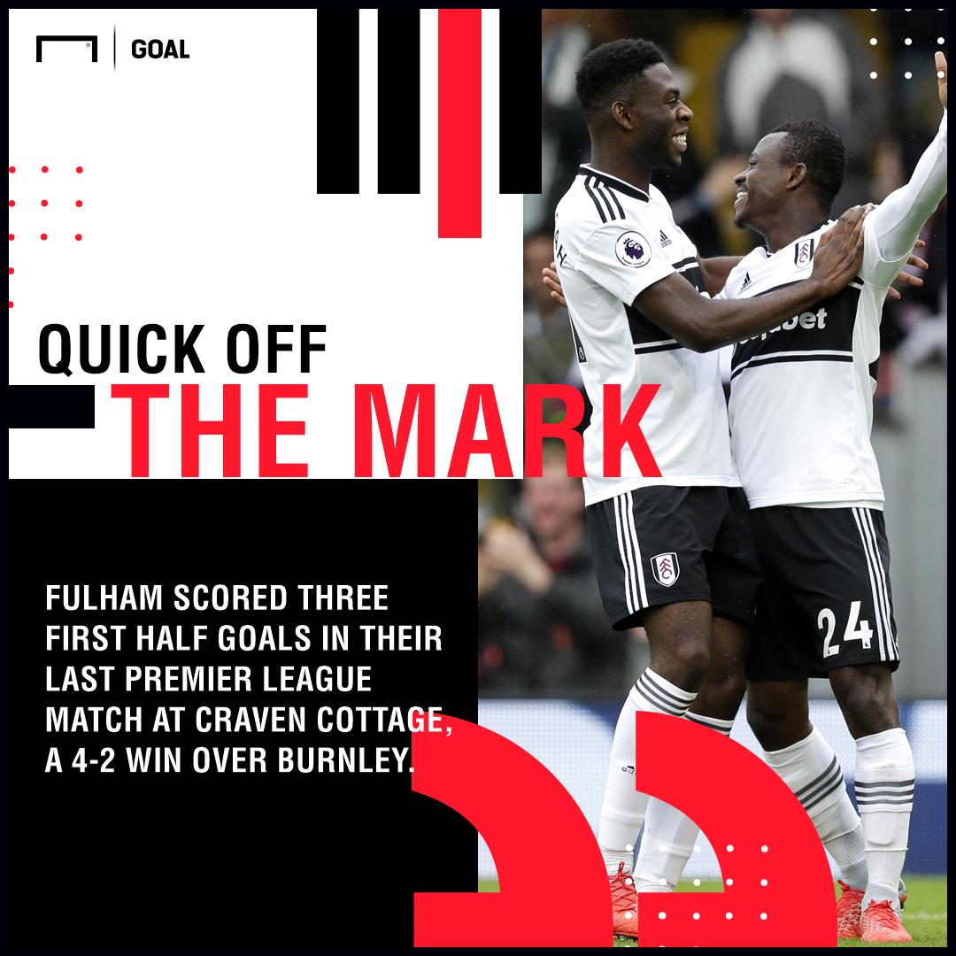 Fulham Watford graphic