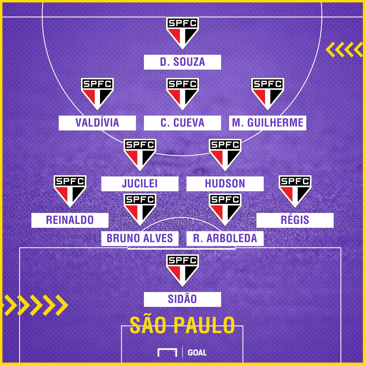 Sao Paulo x Rosario | 08052018