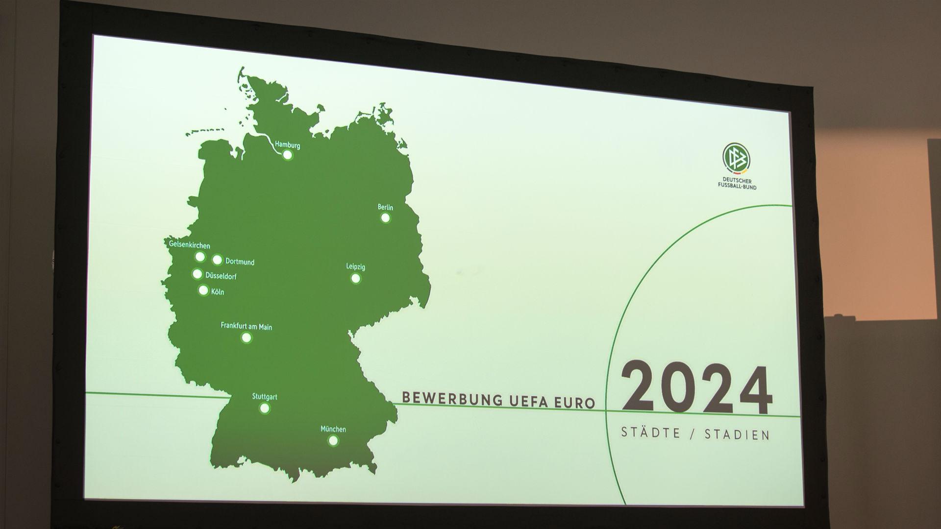 Euro 2024 Stadium list