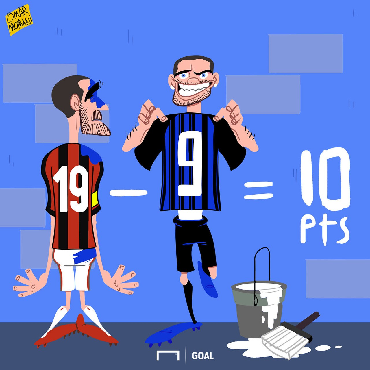 Leonardo Bonucci Mauro Icardi Cartoon